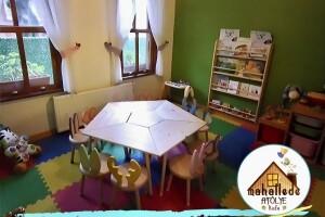 Mahallede Atölye'de Şahane Doğum Günü Partisi veya Çeşitli Organizasyonlar İçin Salon Kiralama